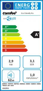 Comfee Eco Friendly Pro Energielabel